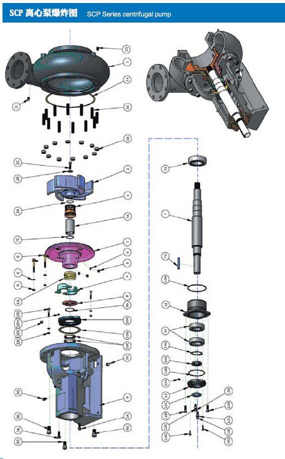 离心泵,scp系列离心泵,重载离心泵,瑟瑞斯离心泵,瑟瑞斯