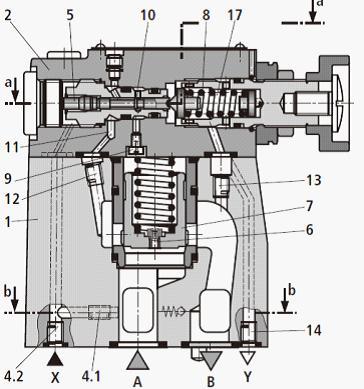 以下分别是直动型顺序阀(含单向阀)内部结构图,先导式顺序阀内部结构图片