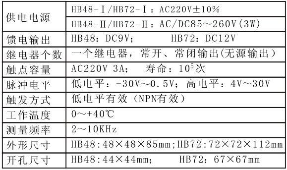 00 北京汇邦厂家直销 zn48智能双数显计测器/计数器 北京汇邦科技有限