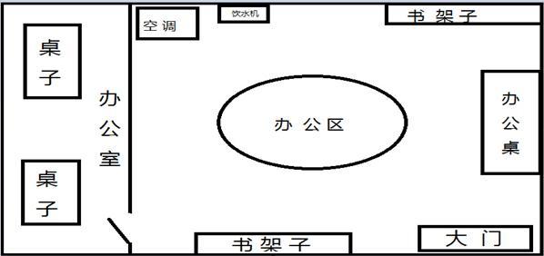户型 户型图 平面图 设计 素材 598_282