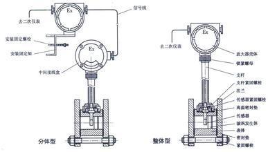2v锂电池 信号传输线 stvpv3×0.3(三线制),2×0.