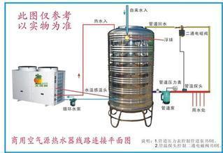 西安空气能热水器安装维修