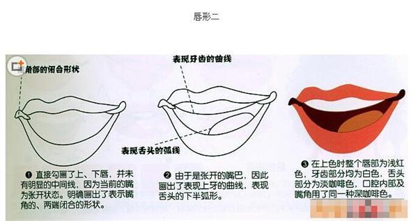 海门哪里有画画培训?宝宝绘画培训班儿童绘画之嘴巴的画法
