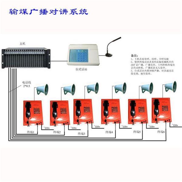 对讲系统(输煤广播呼叫系统)采用数字降噪信号处理