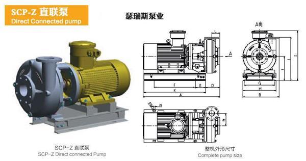 直联泵,直联泵外形尺寸,直联泵型号
