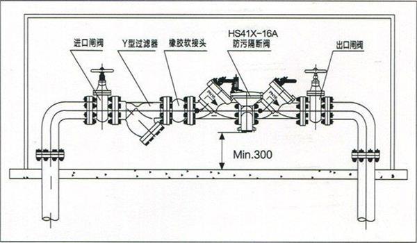 hs41x防污隔断阀 原理图 结构图 说明书 价格表
