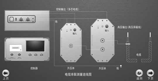 超低频高压发生器试验接线方法