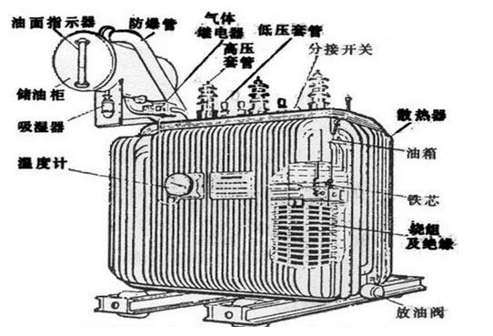 小车油箱结构图解