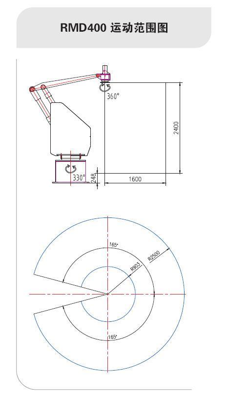 广数MD系列工业机器人-MD200码垛工业机器人 搬运/拆装/摆放