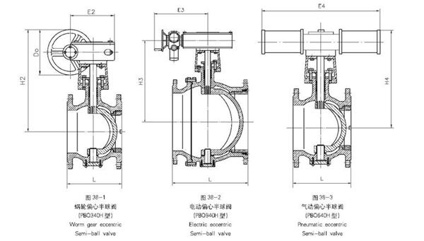 pq340f不锈钢偏心半球阀图片