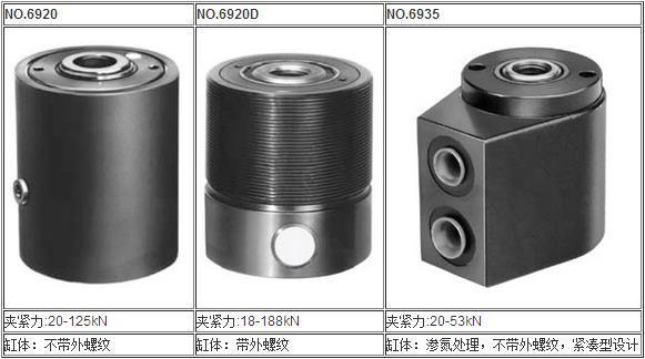 amf液压夹具空心活塞杆油缸图片