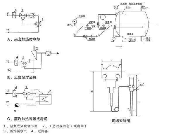 zwt自力式温度调节阀安装示意图图片