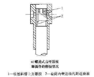 柴油发电机喷油泵的修理(一)