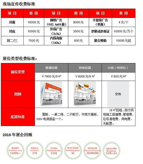 2017中国(嘉兴)紧固件产业博览会 暨五金、机电、工具、机床展
