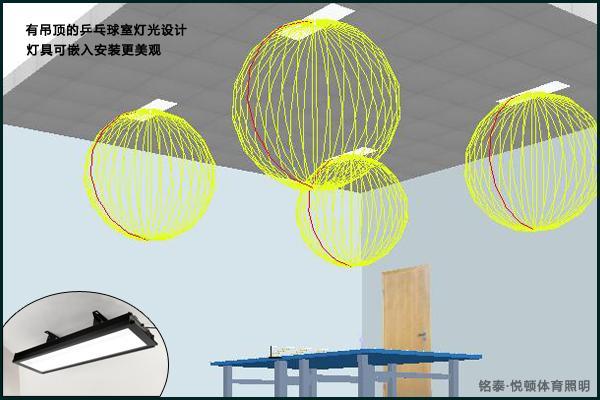 有吊顶的乒乓球室装什么灯好看,乒乓球室照明用什么灯