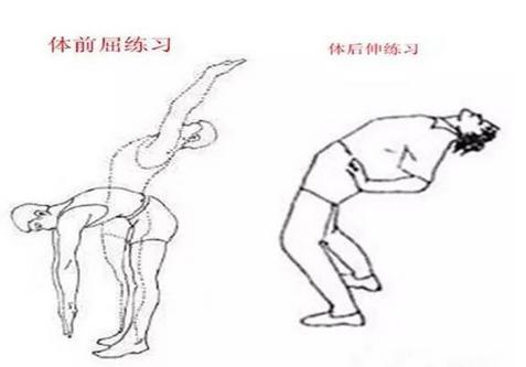 腰肌劳损有效锻炼方法,知道吗?护理?