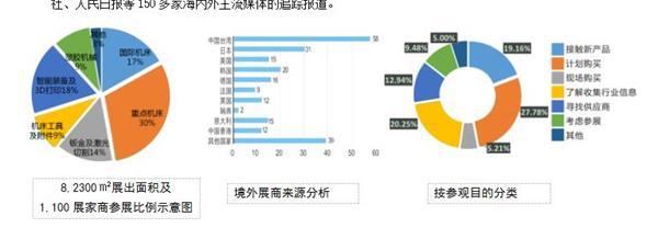 第14届中国(天津)国际机床展览会