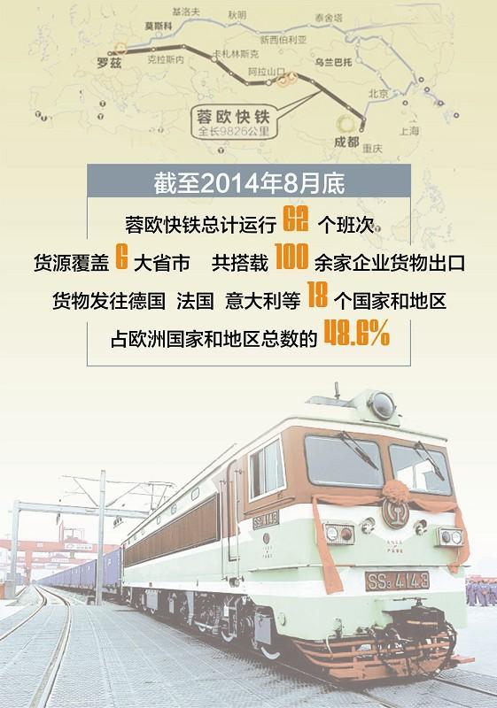 深圳,广州,宁波,青岛,天津,苏州,厦门,武汉,重庆 蓉欧铁路进口青白江