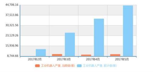 迎合市场需求,CME中国机床展全力打造智能工厂