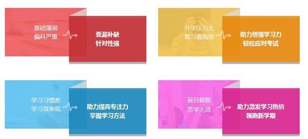杭州上城区精锐教育解放路学习中心初升高英语新内容辅导 报名人多么