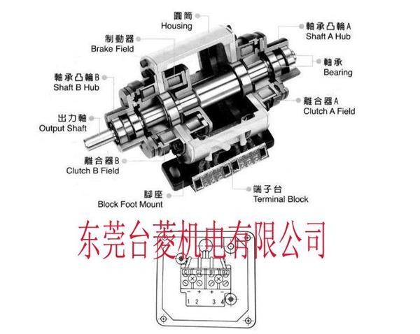 钎代电磁离合器制动器安装结构