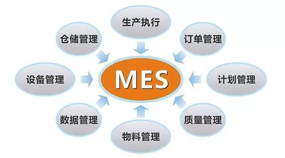 ERP、MES、APS 真的适合你的工厂吗?
