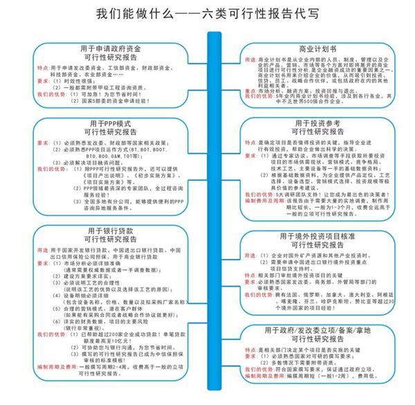 鸟瞰图鹤庆-新闻动态