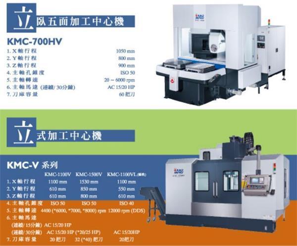 机床本体的维护主要指机床机械部件的维护,由于机械部件处于运动摩擦