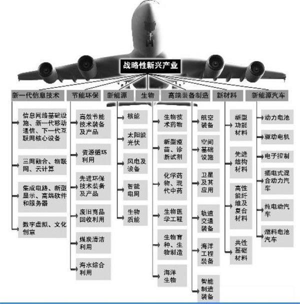 编制磐安县价值分析报告的高效企业