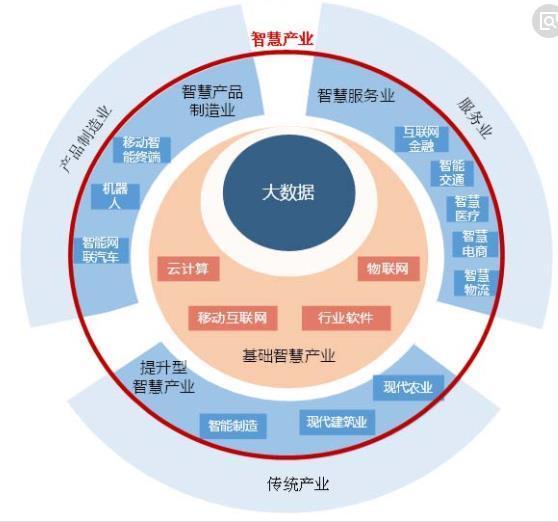 编制张北县投标书的高效企业