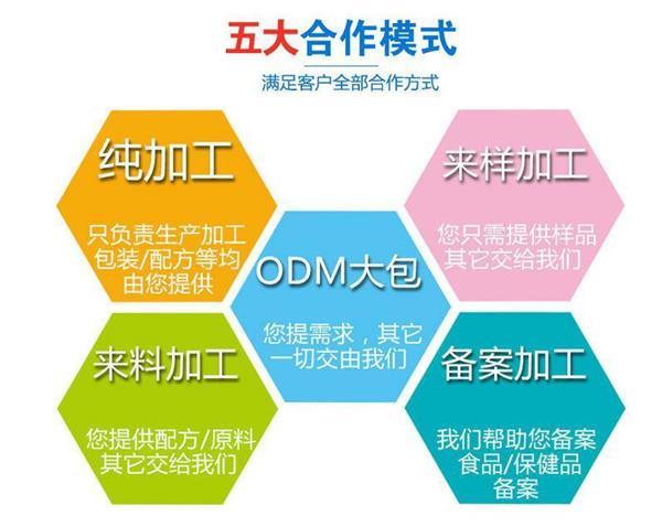 中药粉剂代加工 粉剂贴牌代加工 粉剂OEM厂家